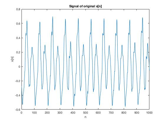 Original_signal